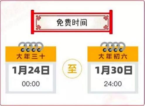 2020春节高速免费时间_春节高速公路收费吗?
